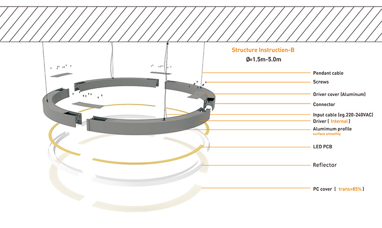 Circular LED Chandelier connection
