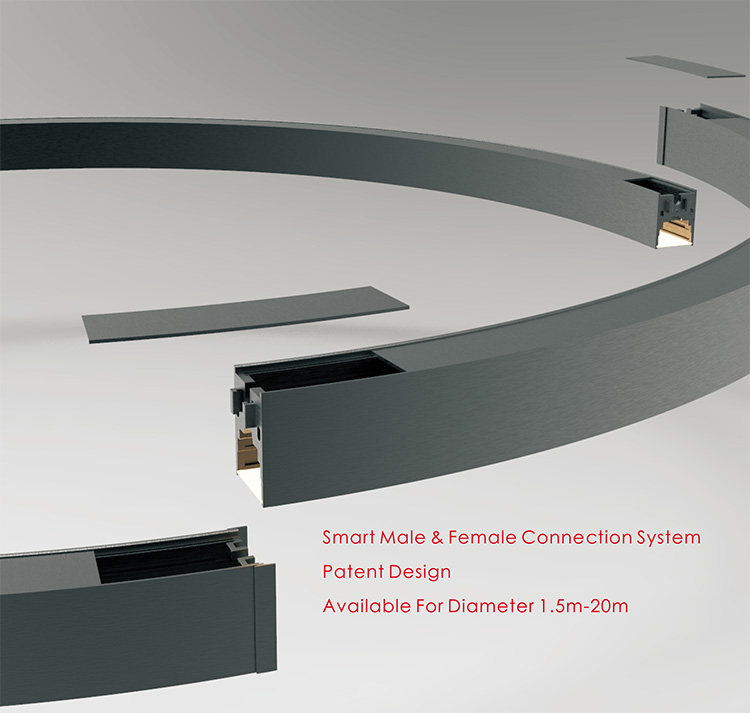 Circular LED Light Ring connection system