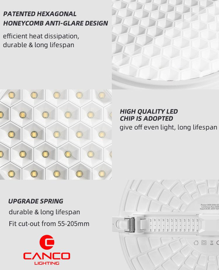 round led panel detailed