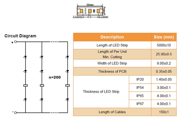 12 volt waterproof led strip lights cutout