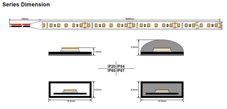 24V DC LED Strip dimension