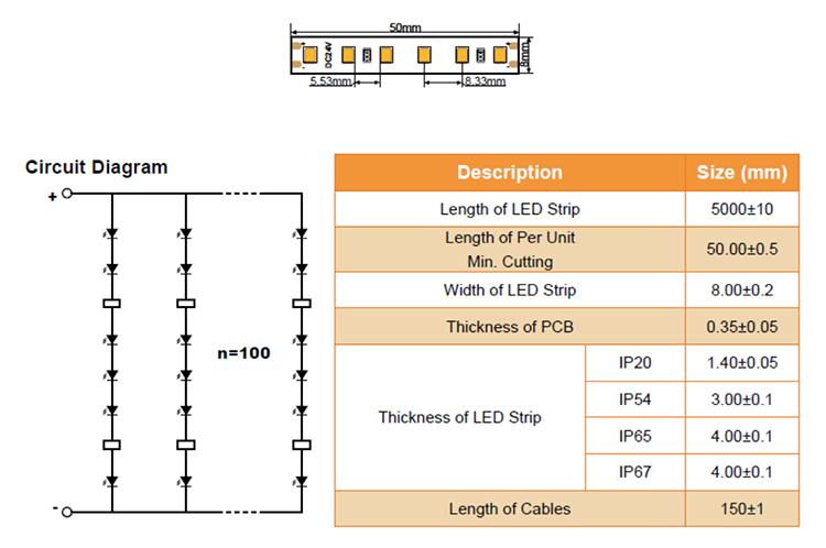 Underwater led strip lights IP68 spec