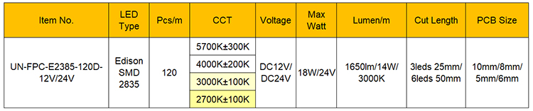 24V LED Strip Light datasheet