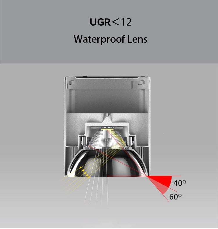 IP65 LED Surface Downlight