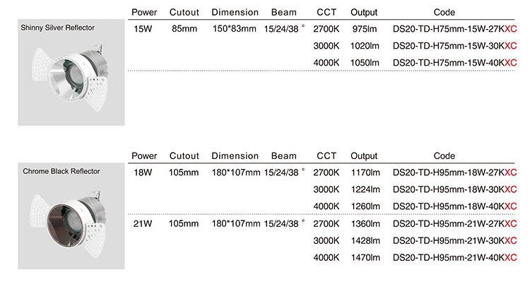 Trimless LED Downlight specification